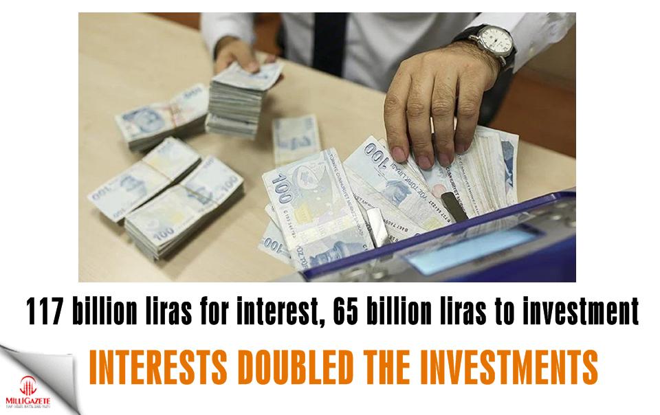 117 billion liras for interest, 65 billion liras to investment