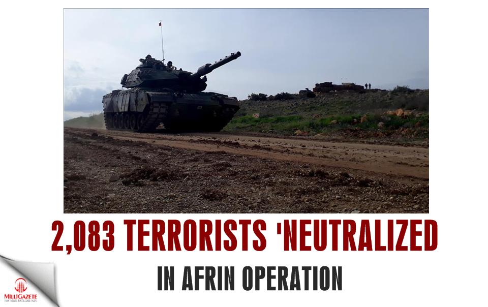 2,083 terrorists 'neutralized' in Afrin operation