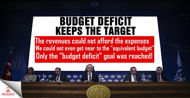 Budget deficit keeps the target