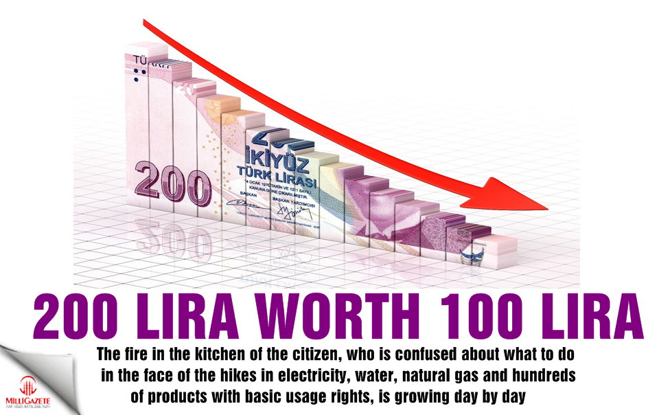 Economic crisis in Turkey! 200 lira worth 100 lira