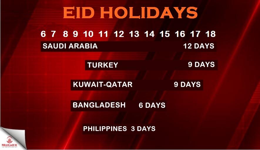 Eid Al-Adha Holidays