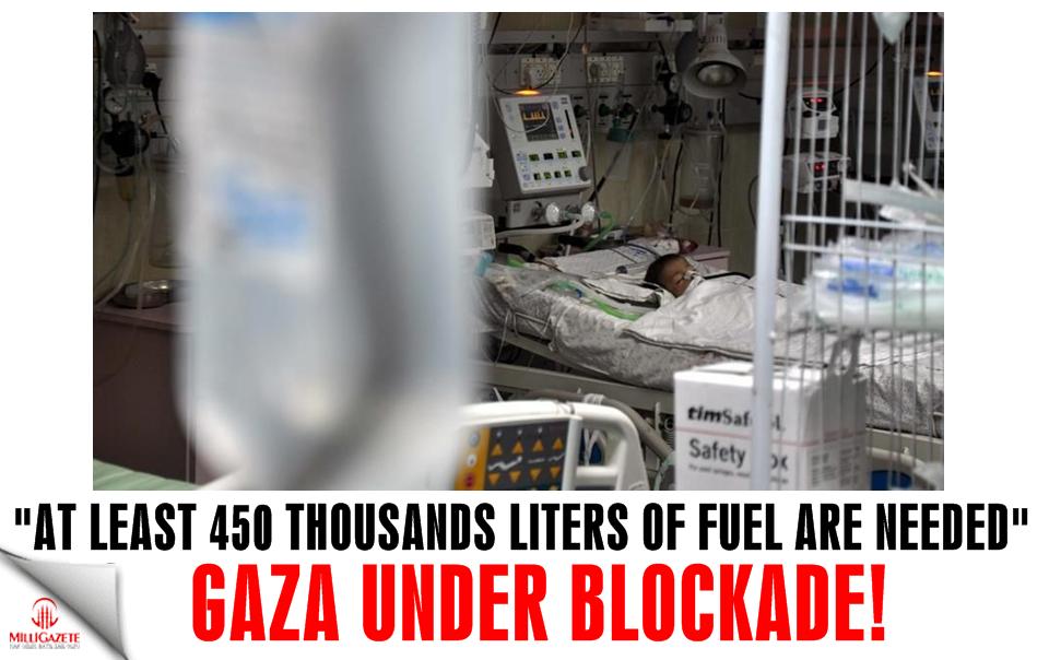 Gaza under blockade!