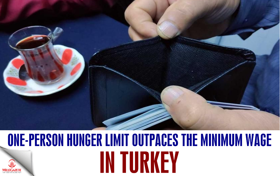 Hunger limit of one person outpaces the minimum wage in Turkey