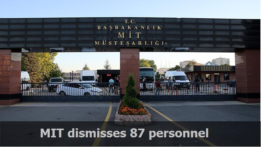 MIT dismisses 87 personnel