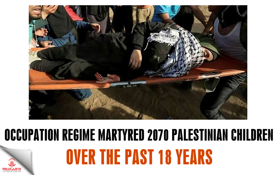 Occupation regime martyred 2070 Palestinian children over the past 18 years
