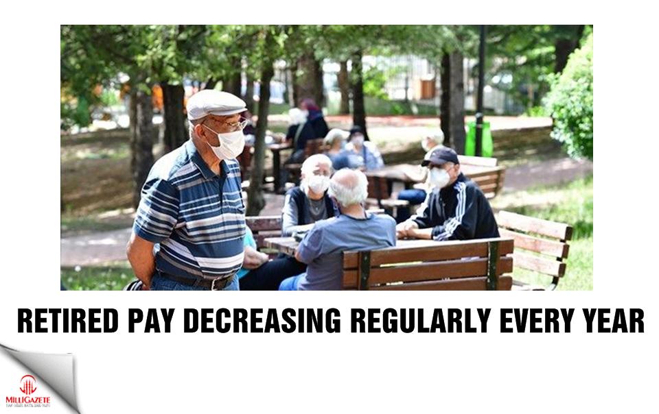 Retired pay decreasing regularly every year