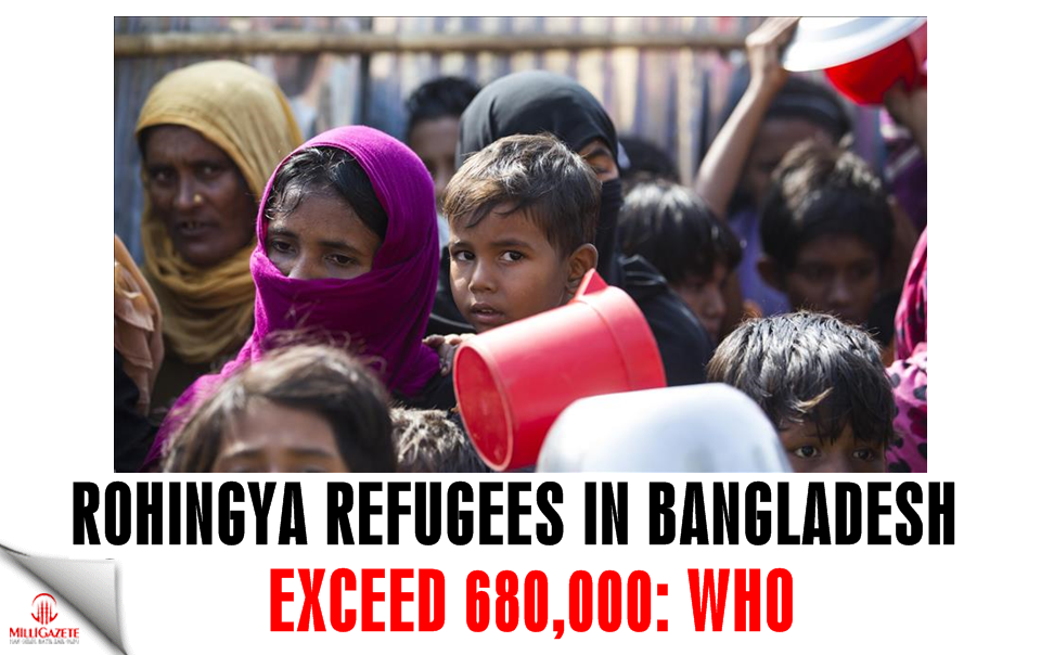 Rohingya refugees in Bangladesh exceed 680,000: WHO