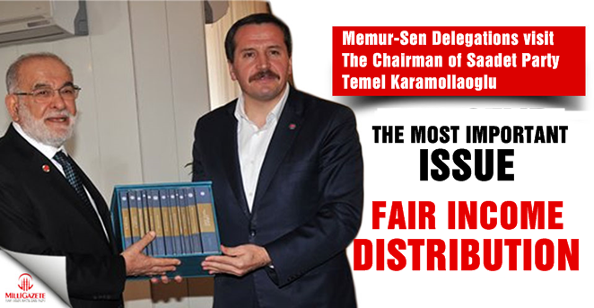The most important issue `Fair income distribution`