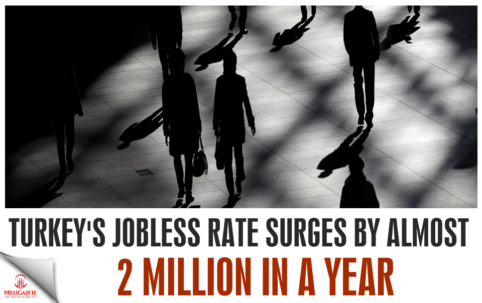 Turkey's jobless rate surges by almost 2 million in a year
