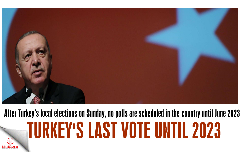 Turkey's last vote until 2023