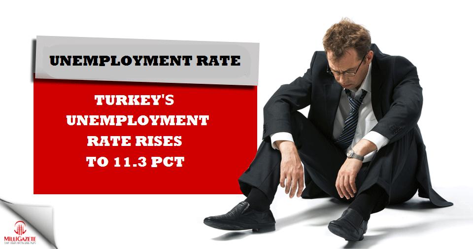 Turkey's unemployment rate rises to 11.3 pct.
