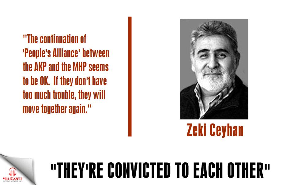 Zeki Ceyhan: