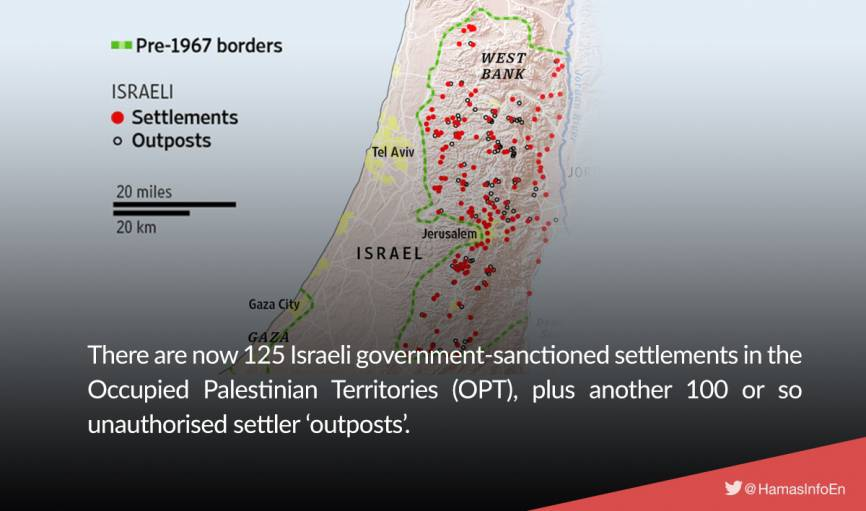 10 facts about Israel's occupation of the West Bank and Gaza Strip