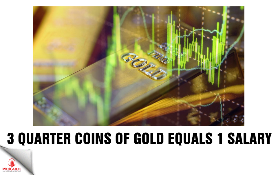 3 quarter coins of gold equals 1 salary