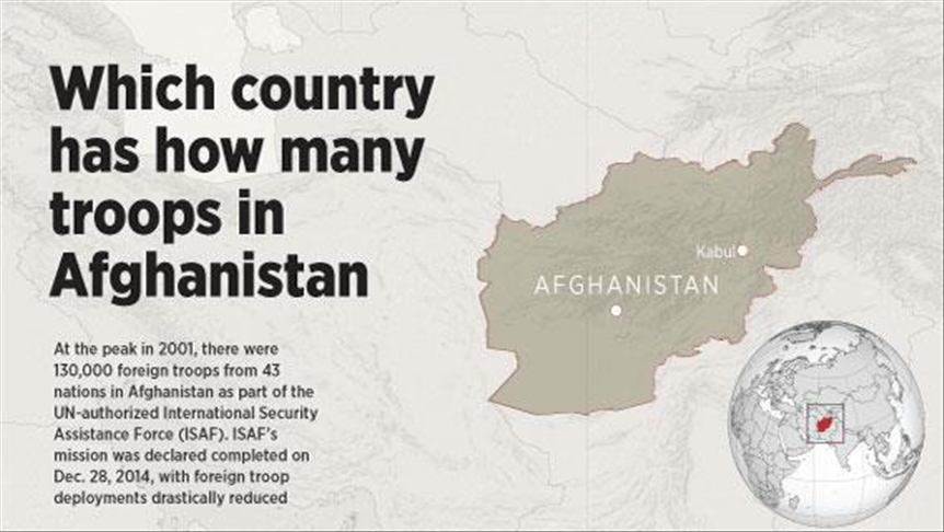 9,592 troops of 36 countries serving in Afghanistan