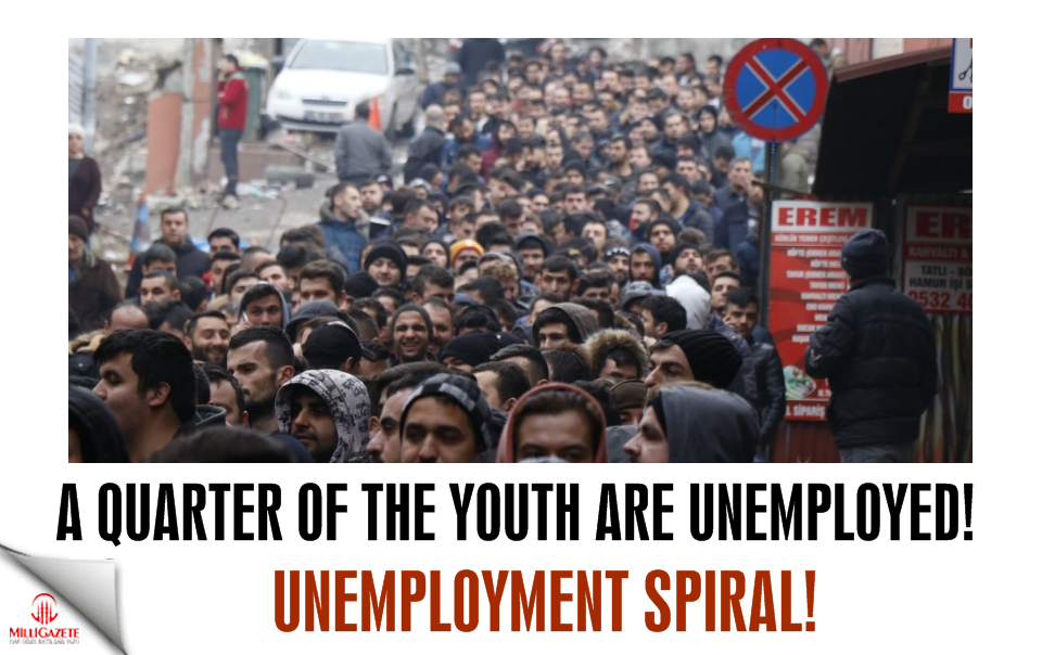 A quarter of the youth are unemployed! Unemployment spiral!