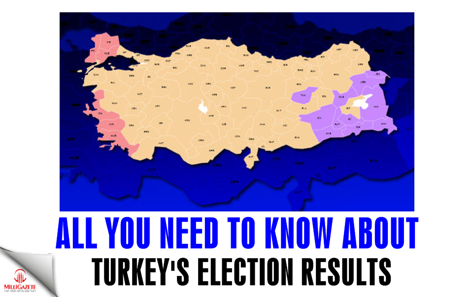 All you need to know about Turkeys election results