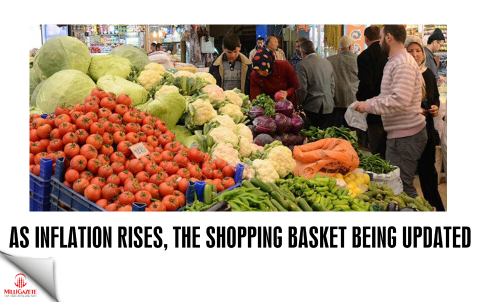 As inflation rises, the shopping basket being updated