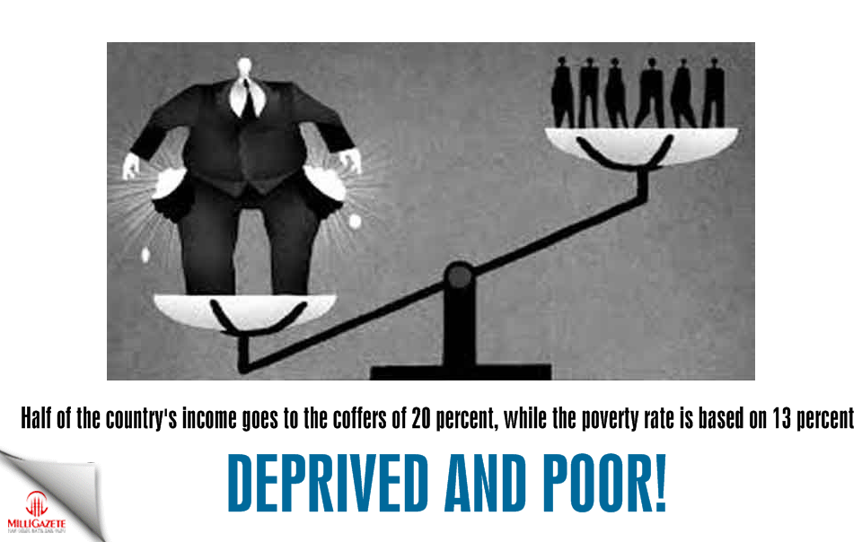 Deprived and poor!