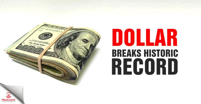Dollar breaks historic record