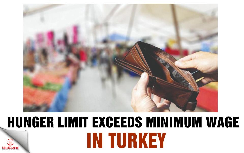 Hunger limit exceeds minimum wage in Turkey