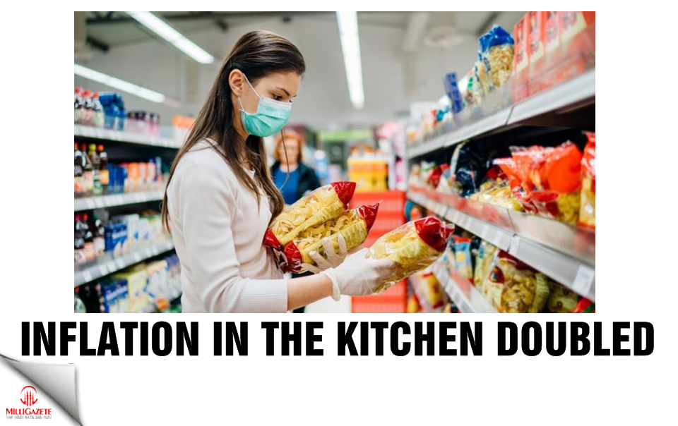 Inflation in the kitchen doubled