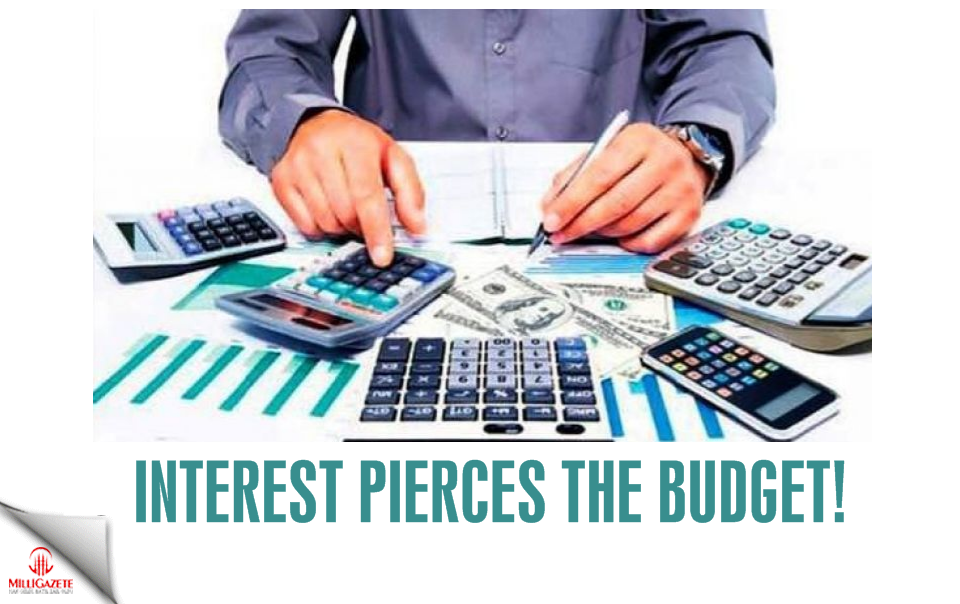 Interest pierces the budget