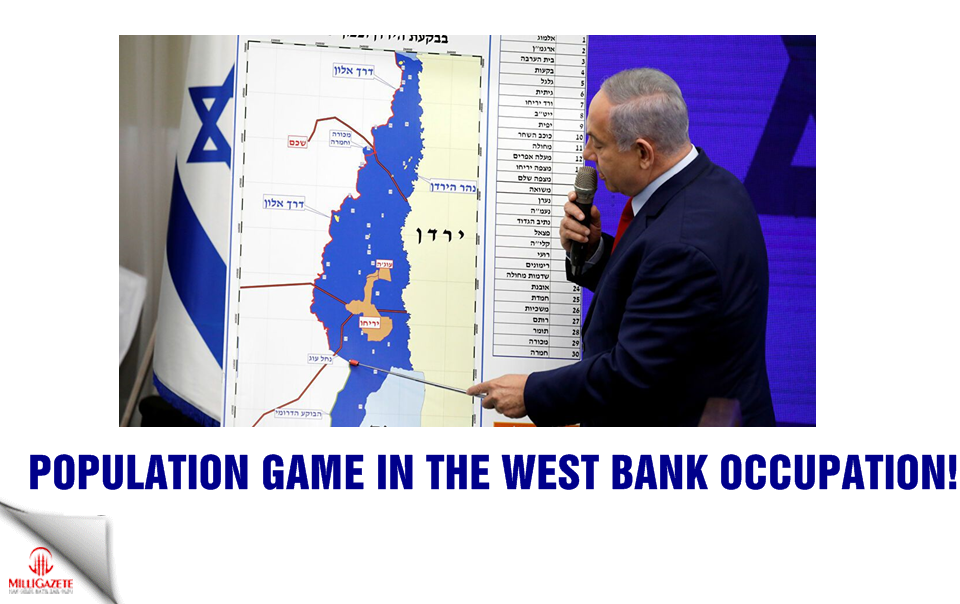 Population game in the West Bank occupation!