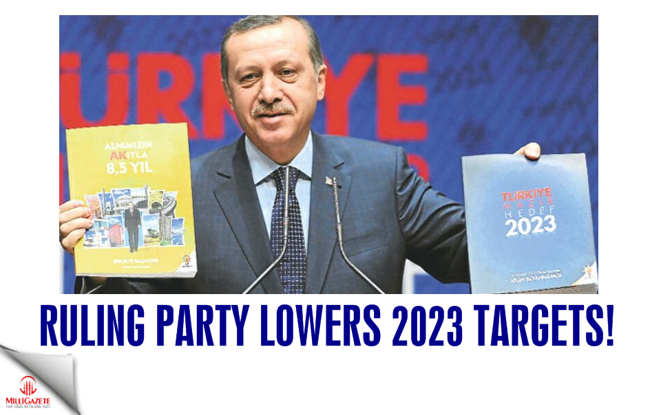 Ruling party lowers 2023 targets!