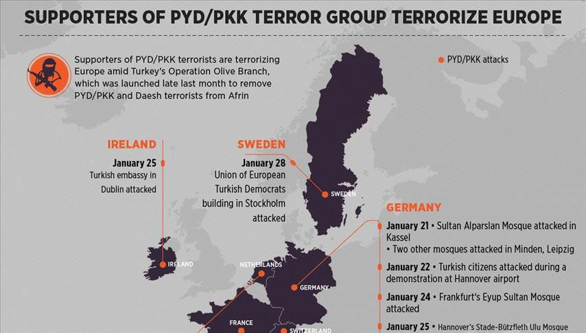 Supporters of PYD/PKK terror group terrorize Europe