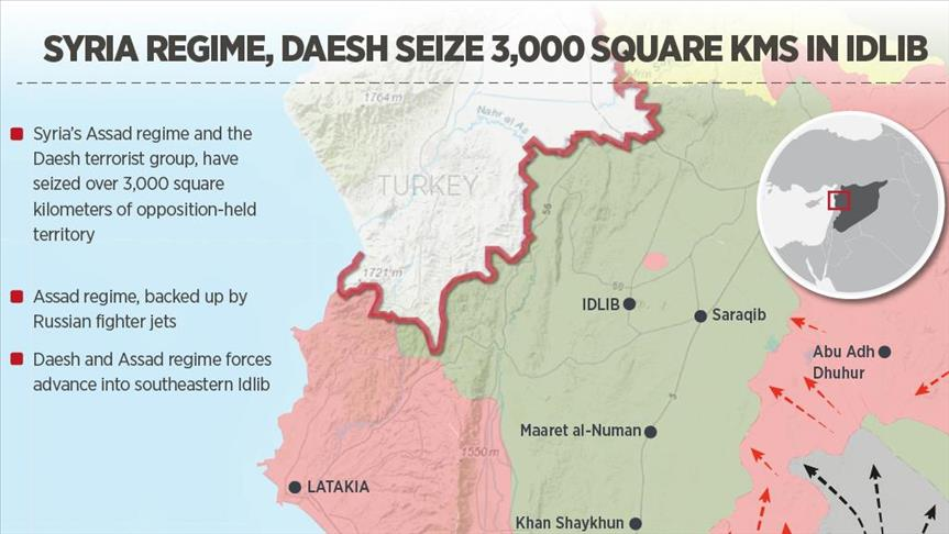 Syria regime, Daesh seize 3,000 square kms in Idlib