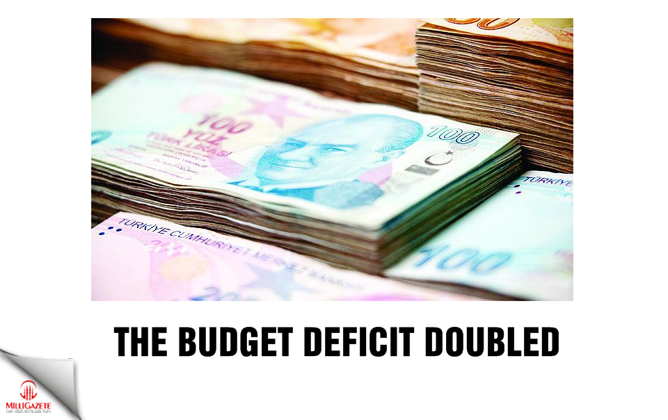 The budget deficit has doubled