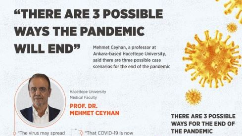 """""""There are 3 possible ways the pandemic will end"""""""