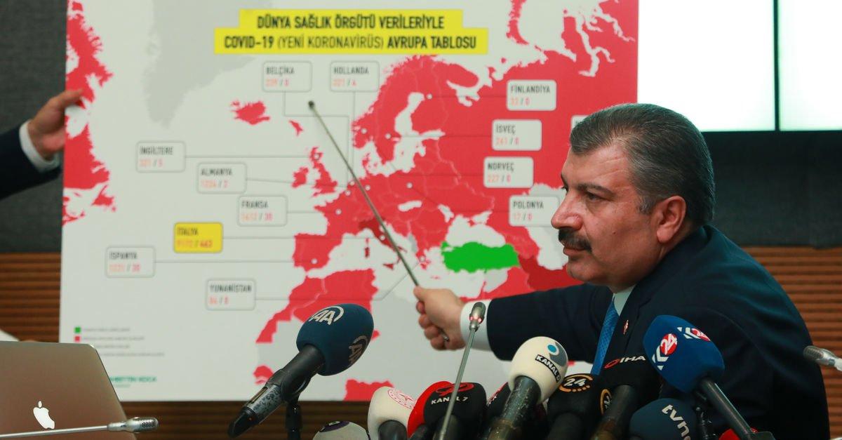 Turkey's death toll from coronavirus reaches 6,462