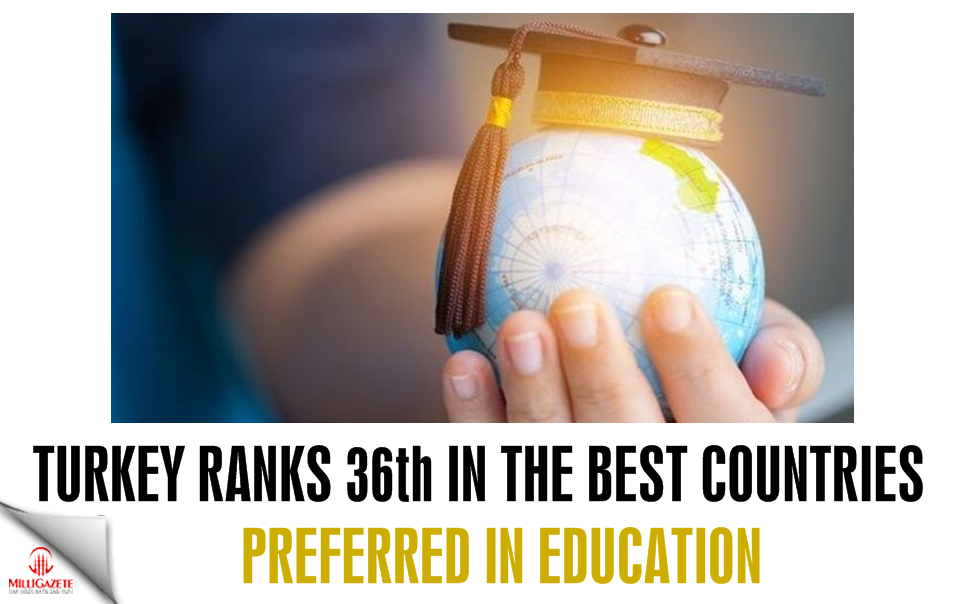 Turkey ranks 36th in the best countries preferred in education