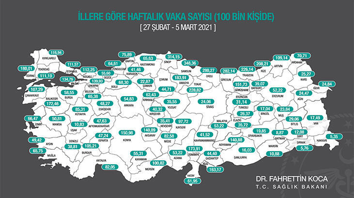 Turkey releases provincial statistics of COVID-19 cases
