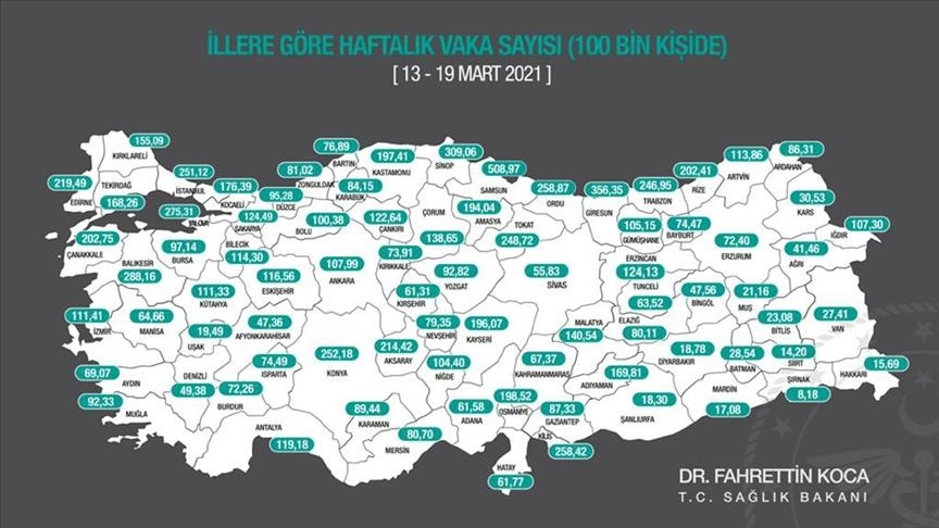 Turkey releases weekly provincial COVID-19 rates