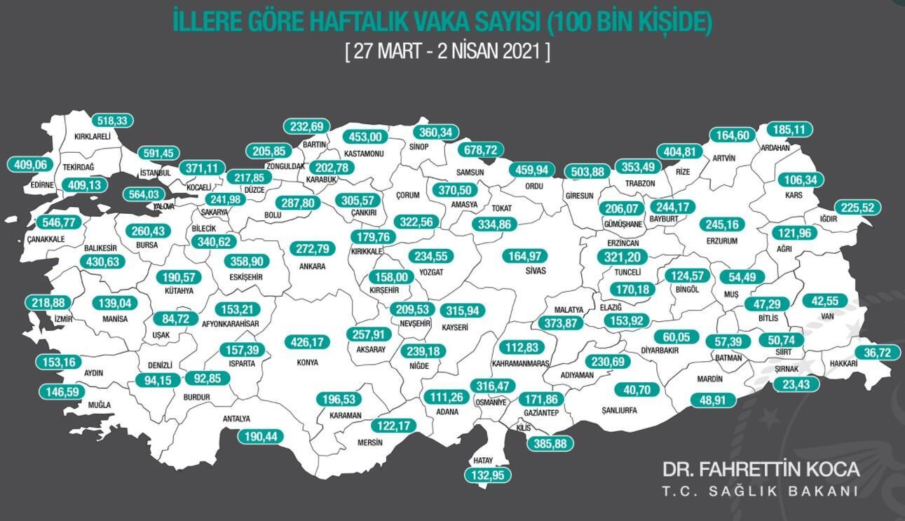 Turkey releases weekly provincial virus statistics