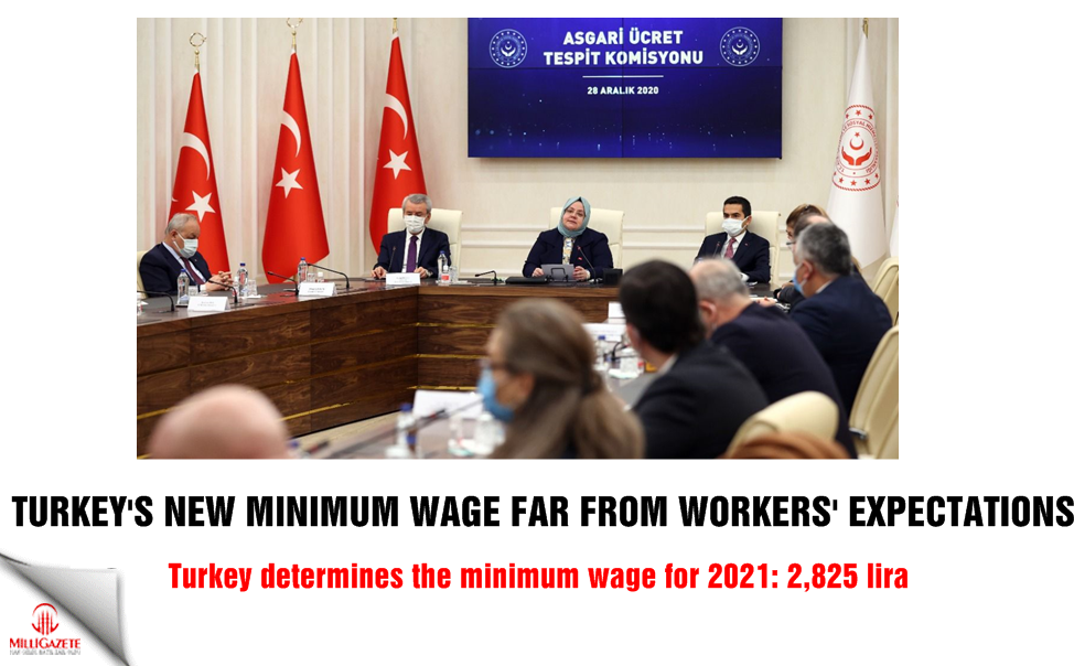 Turkeys new minimum wage far from workers expectations