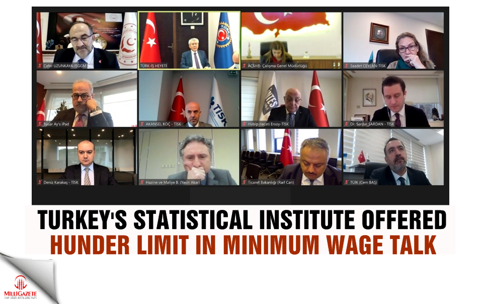 Turkeys Statistical Institute offered hunger in minimum wage talks