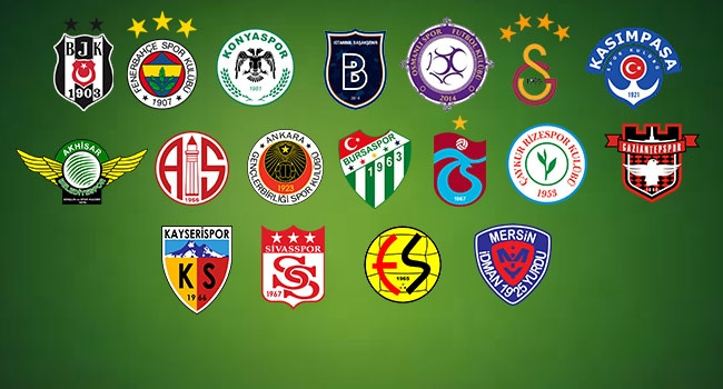 Turkish Super League features most intense competition across Europe