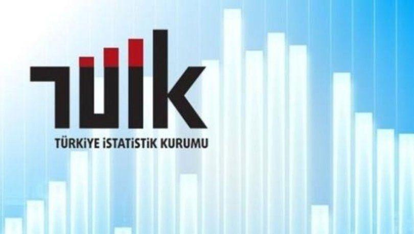 TURKSTAT censorship to the exorbitant price increase in fertilizer!