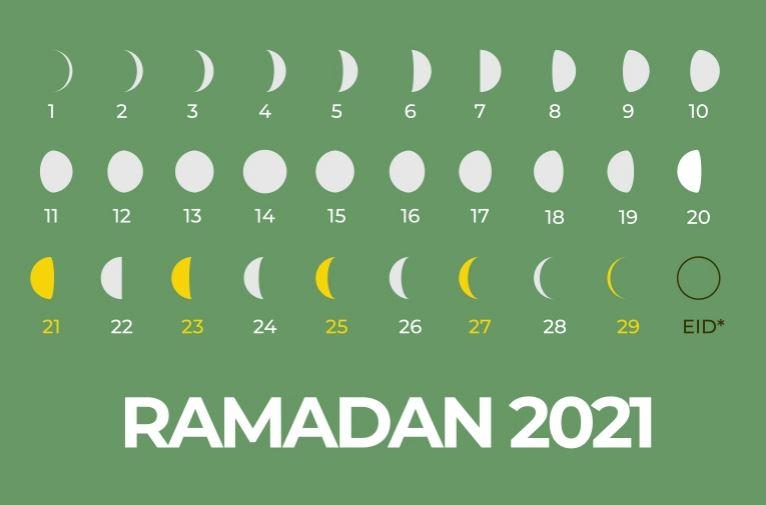 When is Ramadan 2021?