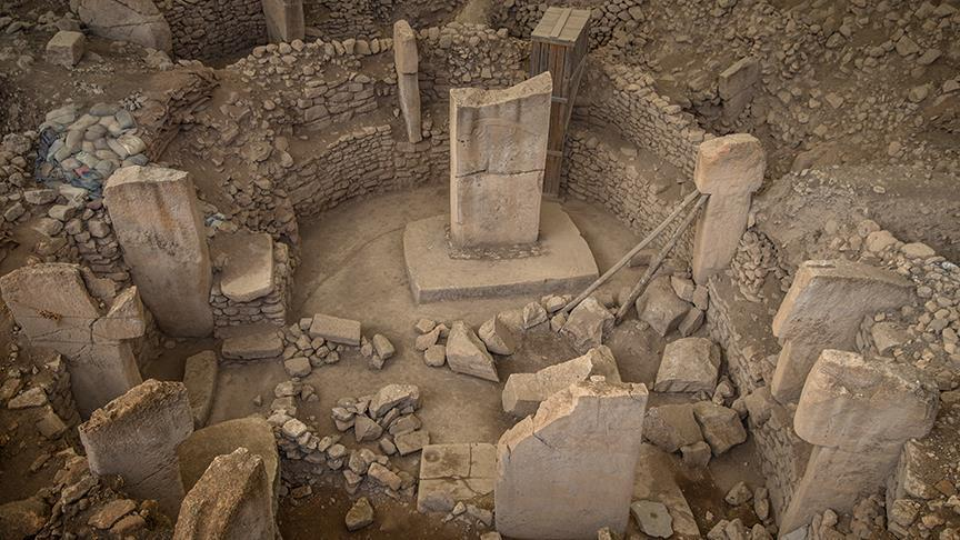 World's oldest temple in Turkey introduced in China